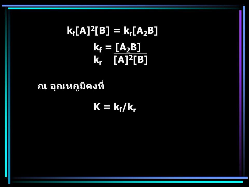 kf[A]2[B] = kr[A2B] kf = [A2B] kr [A]2[B] ณ อุณหภูมิคงที่ K = kf/kr